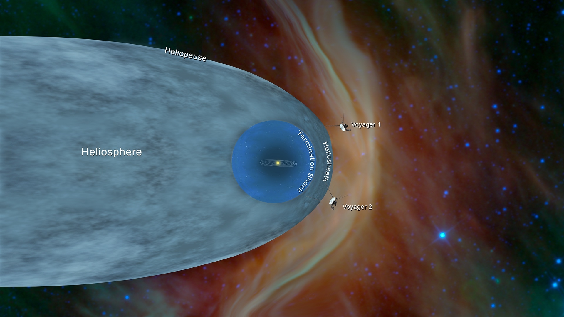 NASA's Voyager 2 makes milestone move into interstellar space