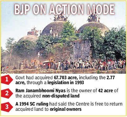 , Centre asks SC to allow return of Ayodhya land